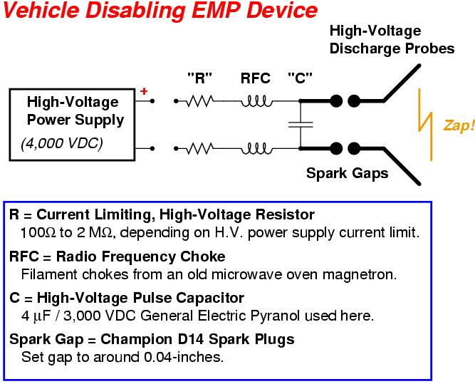 EMP-2