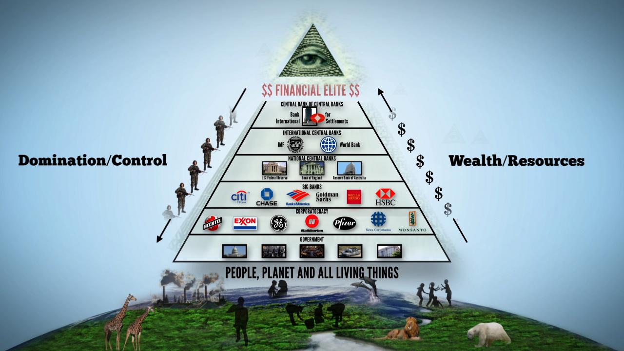 Global Ponzi Scheme