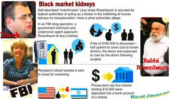 Rosenbaum organ trafficking