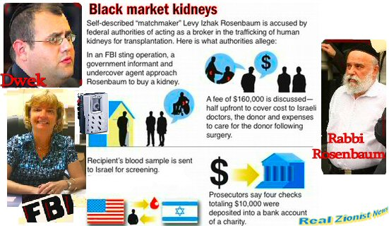 The Elite Are Abducting and Murdering U.S. Children for Their Organs Rosenbaum-organ-trafficking