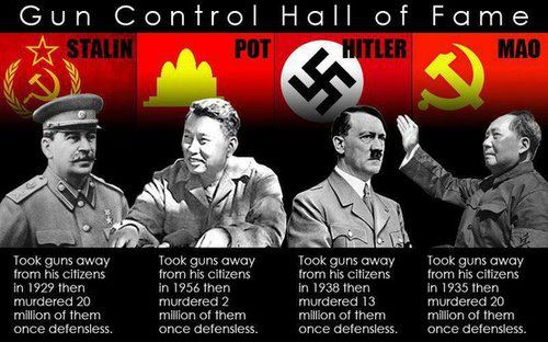 Gun Control Dictators – Tyrants Who Banned Firearms Before Slaughtering The People