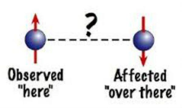 quantum entanglement nasa