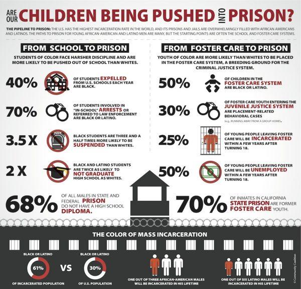 Pipeline_to_Prison1