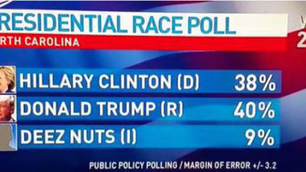 North Carolina: Deez Nuts Is Now Polling Higher than Most Republican Presidential Candidates