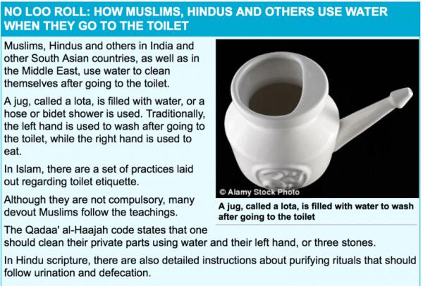 muslim toiletry