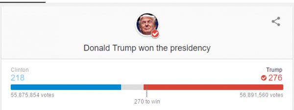 election-results-2016-usa-google-search