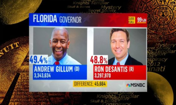 MSNBC Puts Voter Count On The Screen The Night BEFORE The Election