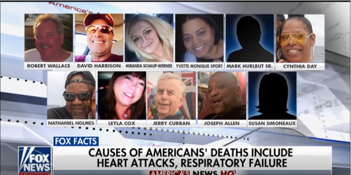 11 Dead American Tourists in Dominican Republic in 12 Months — Why?