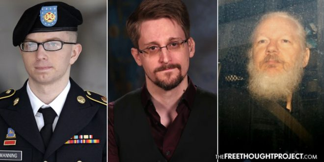 "Media Defending CIA's ""Whistleblower"" After Ignoring Actual Whistleblowers"