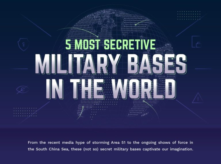 Exploring the Most Secretive Military Bases in the World: Area 51, Kasputin Yar, Porton Down, Floating China Bases, Pine Gap