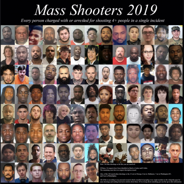 How Can We Blame the NRA? The Trace Publishes Mass Shooting Database Showing Majority Black Communities (10% of Census Tracts Nationally) Were Home to 50% of Mass Shootings in USA