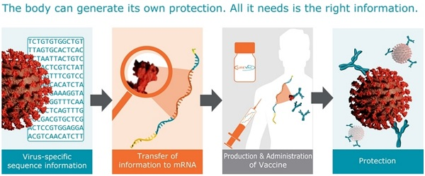 "Moderna's mRNA injections are an ""operating system"" designed to program humans and hack their biological functions"